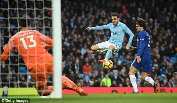 Манчестер сити сток сити счёт 24 марта