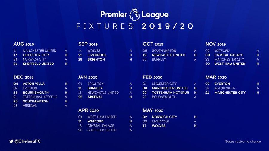Манчестер юнайтед календарь сезона