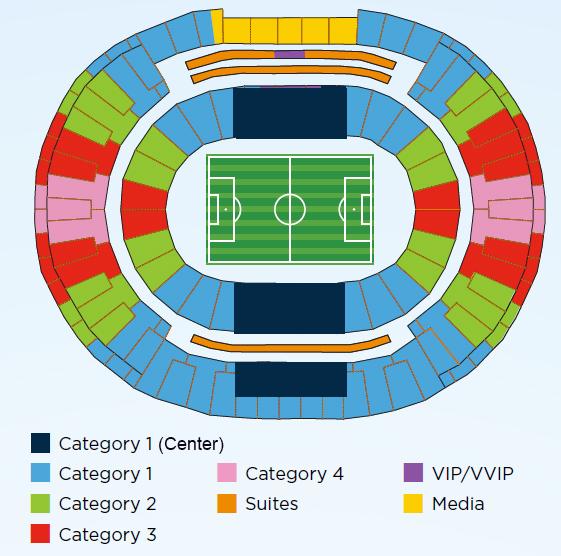 Стоимость билетов на футбол