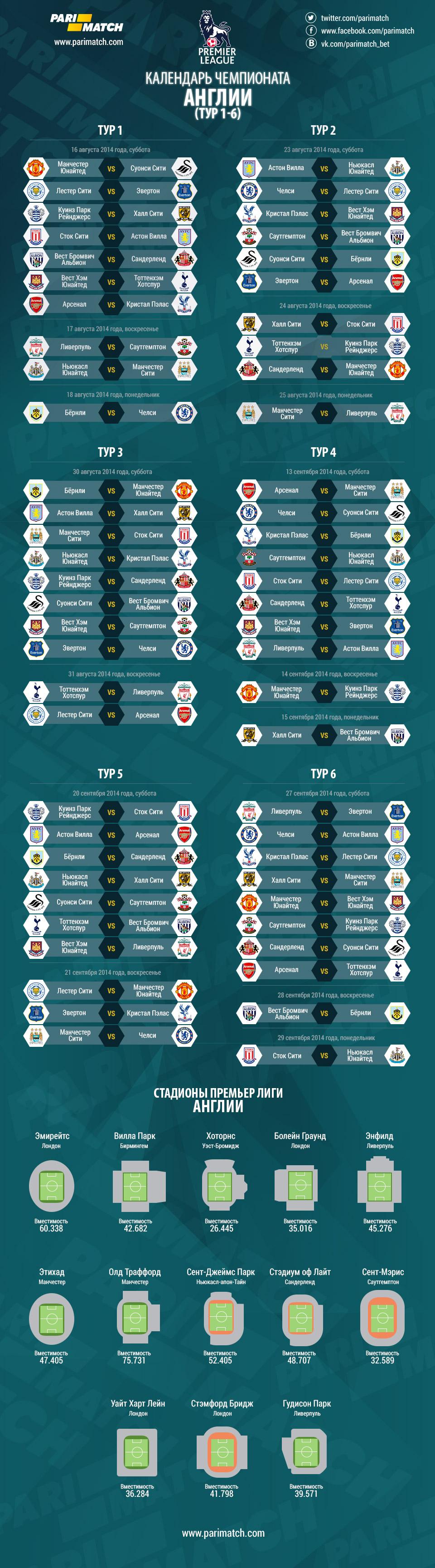 2016-2018 футболу английской премьер лиги календарь по