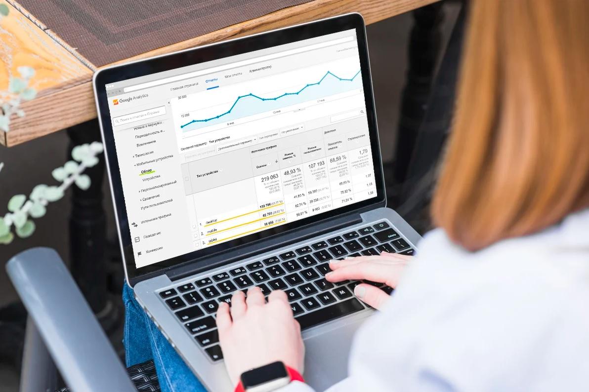 Настройка электронной торговли: частые вопросы
