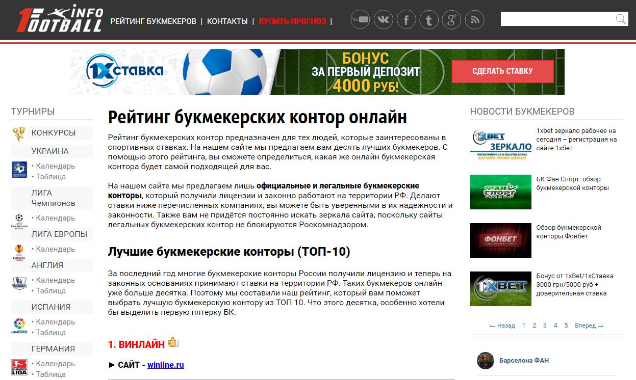 Украинские букмекерские конторы онлайн [PUNIQRANDLINE-(au-dating-names.txt) 60