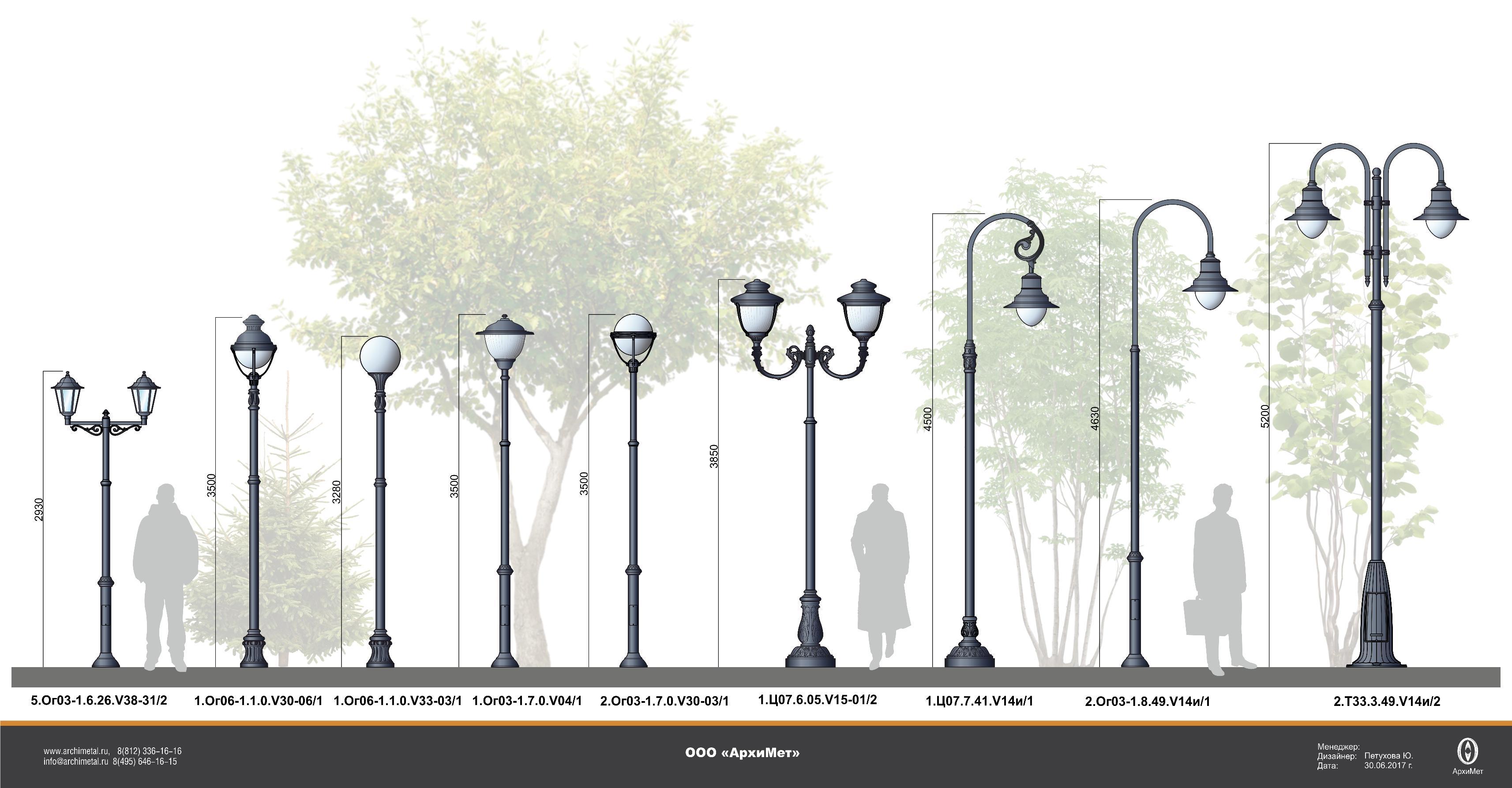 Уличные светильники опор освещения