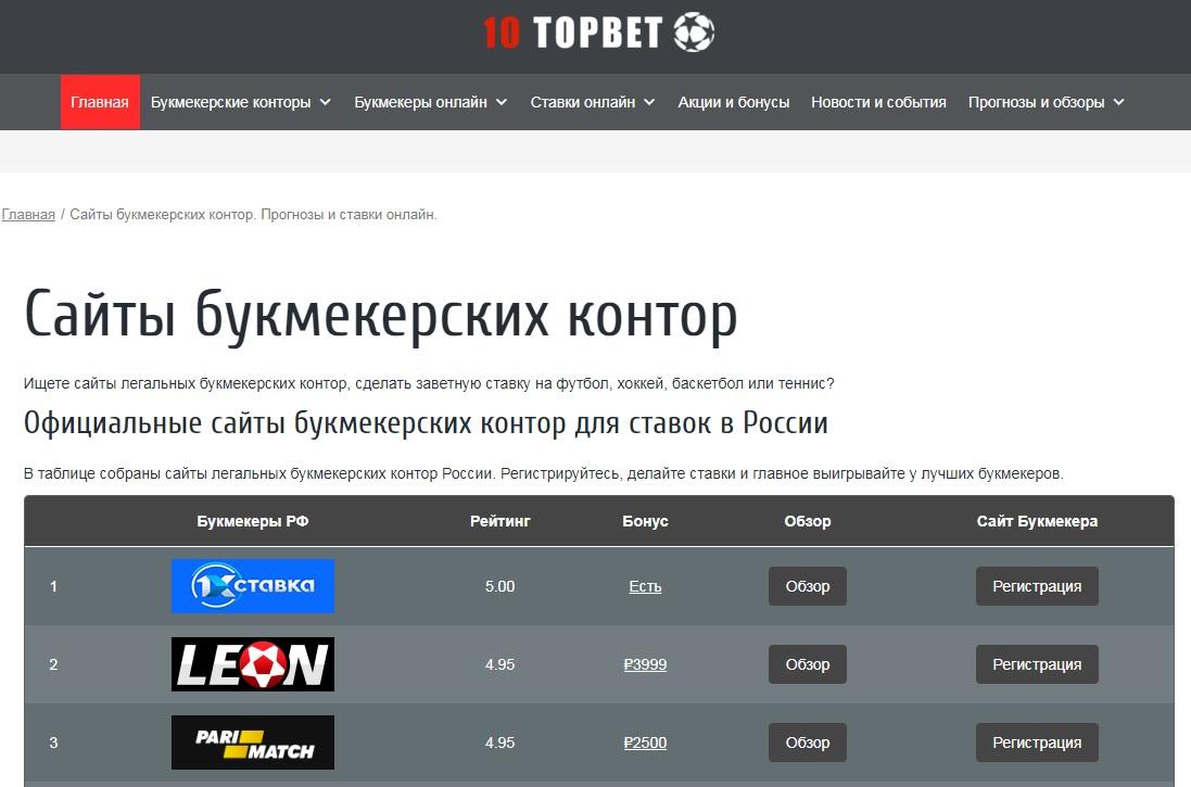 Официальные сайты БК в России