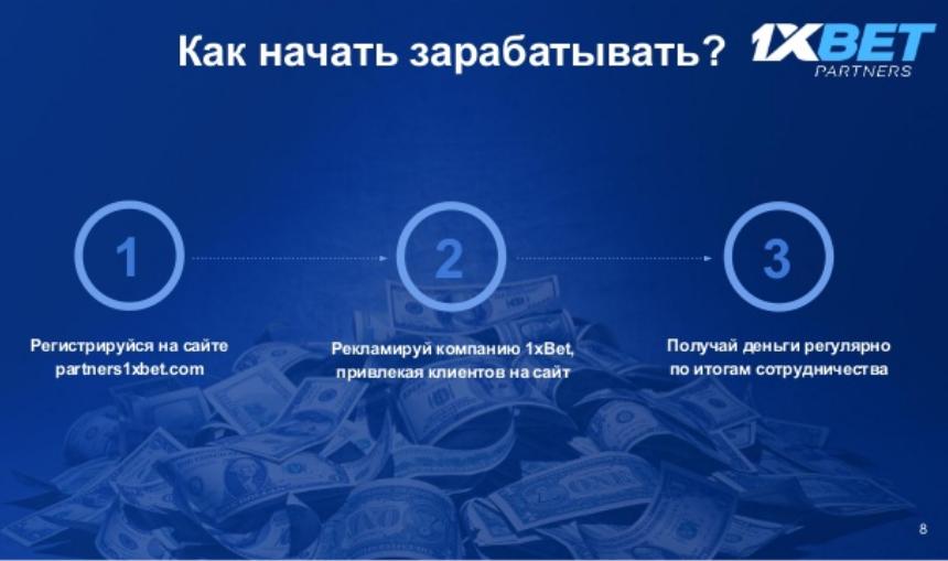 Лучшие партнерские программы букмекерских контор 1xBet: возможности для развития